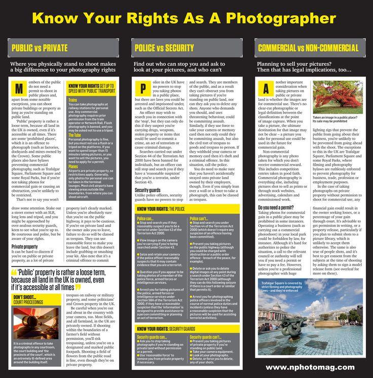 Photography Cheatsheets - Photographer's Rights