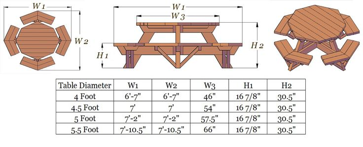 8 foot picnic table plans fort hunt park site for 8 picnic table plans