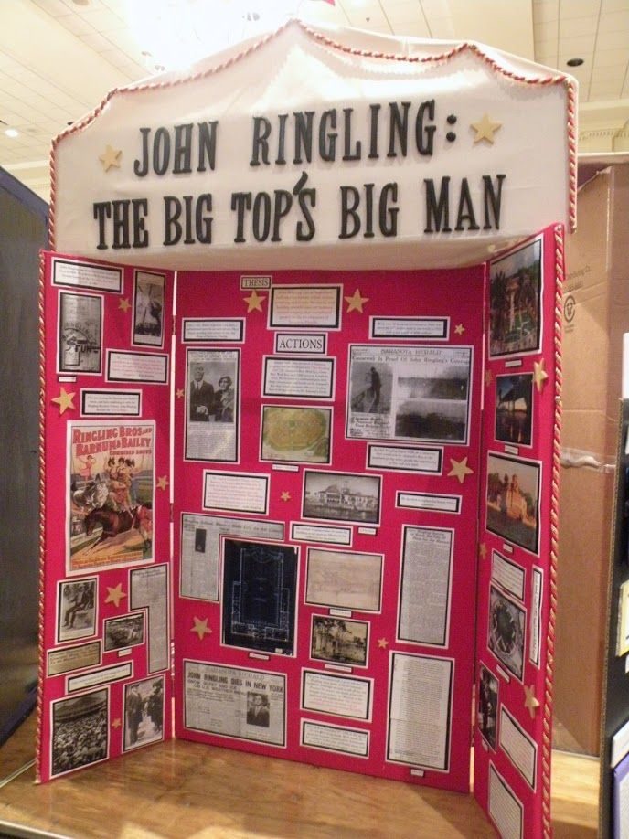 history fair projects thesis for prohibition Anne of green gables essay history fair projects thesis for prohibition cowboy research paper mr cameron should leave shows of baseless, old-fashioned machismo to.
