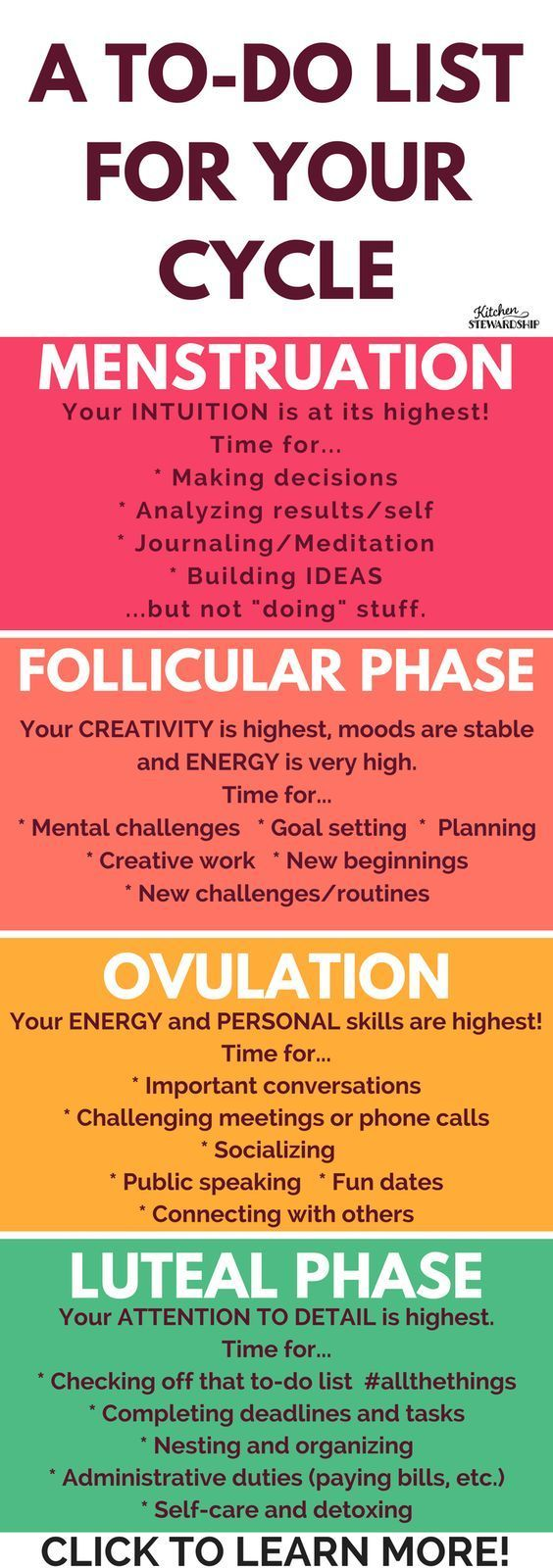 How to follow your cycle and align it with your life to harness your best self. Know what to eat, how to exercise and when to best tackle your to-do list.