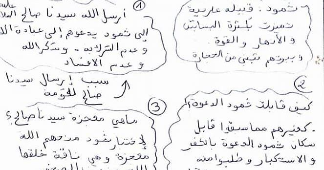 شرح دروس الفصل الثالث مادة التربية الاسلامية السنة الرابعة ابتدائي الجيل  الثاني | Lesson, Math, Education
