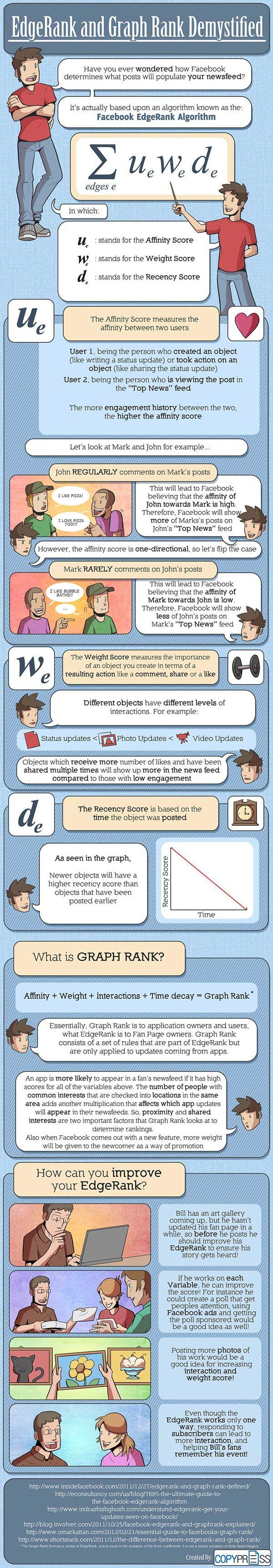 Scopri cos'è l'#EdgeRank delle pagine #Facebook; come calcolarlo e come aumentarlo.  [Infografica]