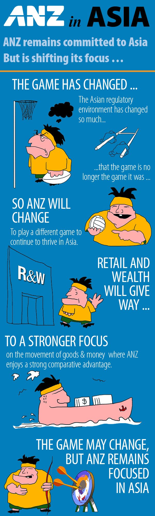 Infographic: ANZ - Change of Focus in Asia