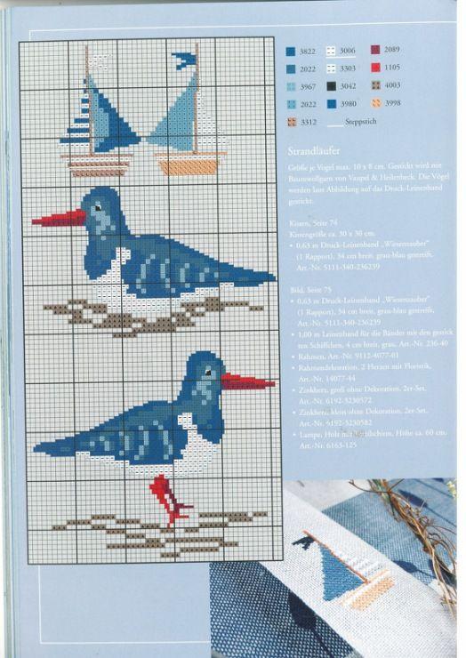 Free cross stitch pattern for birds