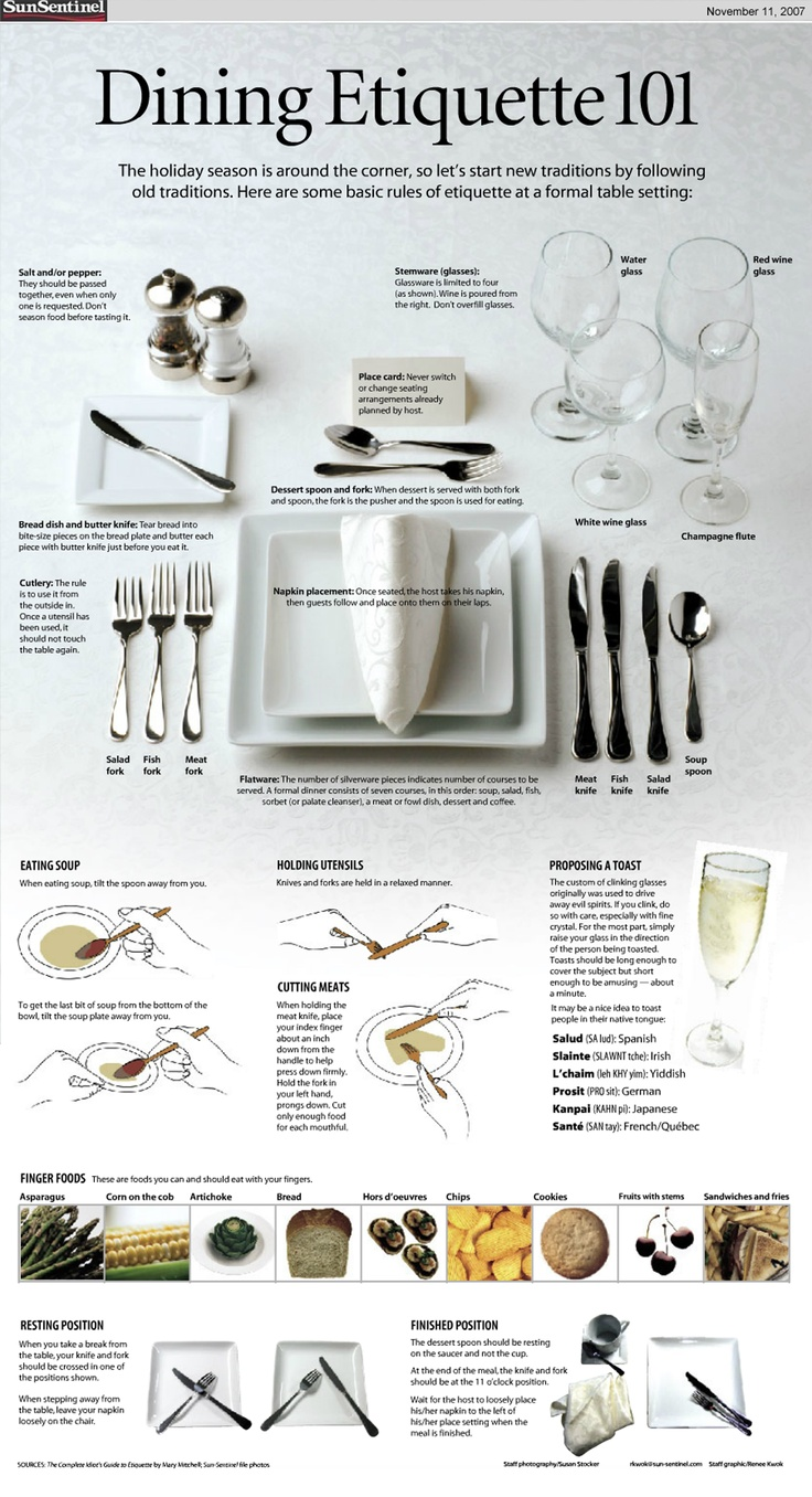 """""""Dining Etiquette 101"""" infographic by Renee Kwok; tips from """"The Complete Idiot's Guide to Etiquette"""" by Mary Mitchell; photos by Susan Stocker; Publication: for the Sun Sentinel newspaper. (© 2007)"""