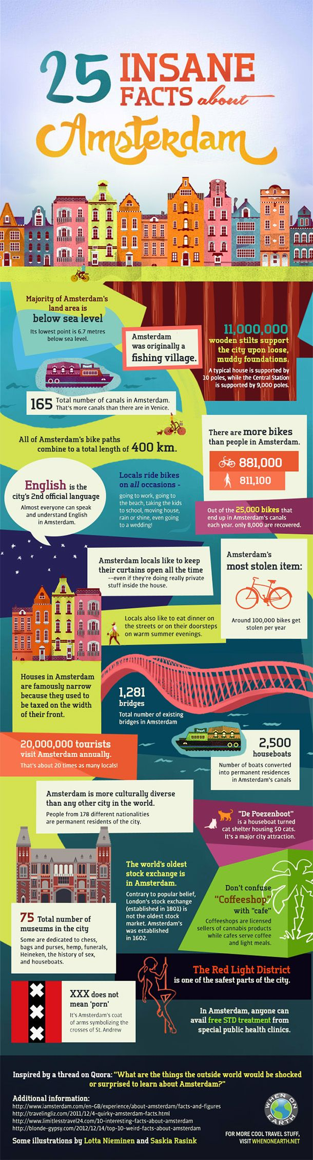 Crazy facts about Amsterdam http://goo.gl/ylQM2I