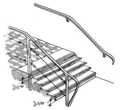 norme escalier erp yj76 jornalagora. Black Bedroom Furniture Sets. Home Design Ideas