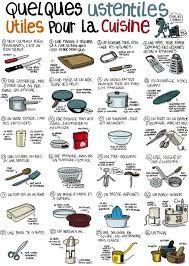 Resultado de imagem para les ustensiles de cuisine et leur nom