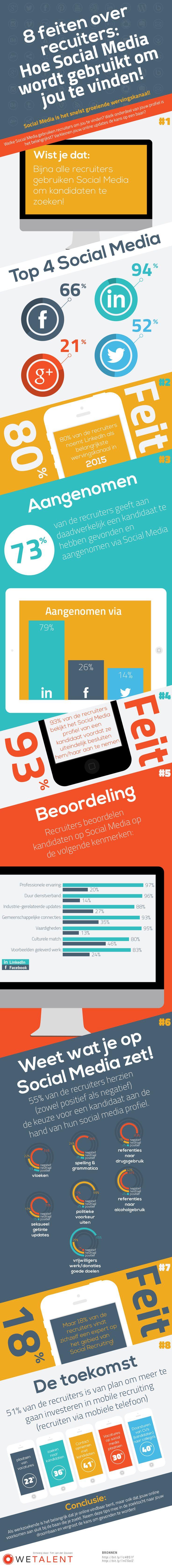 infografic-8-feiten-over-recruiters