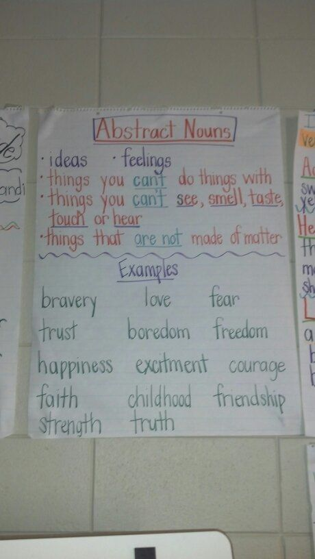 3rd grade -Abstract Nouns - MES