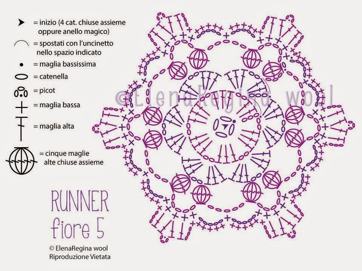 ElenaRegina wool: Flower 5 runners and union