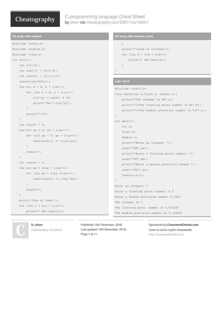 C programming language Cheat Sheet by phon http://www