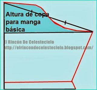 El Rincon De Celestecielo: Patrón básico para manga corta, tres cuartos y manga larga