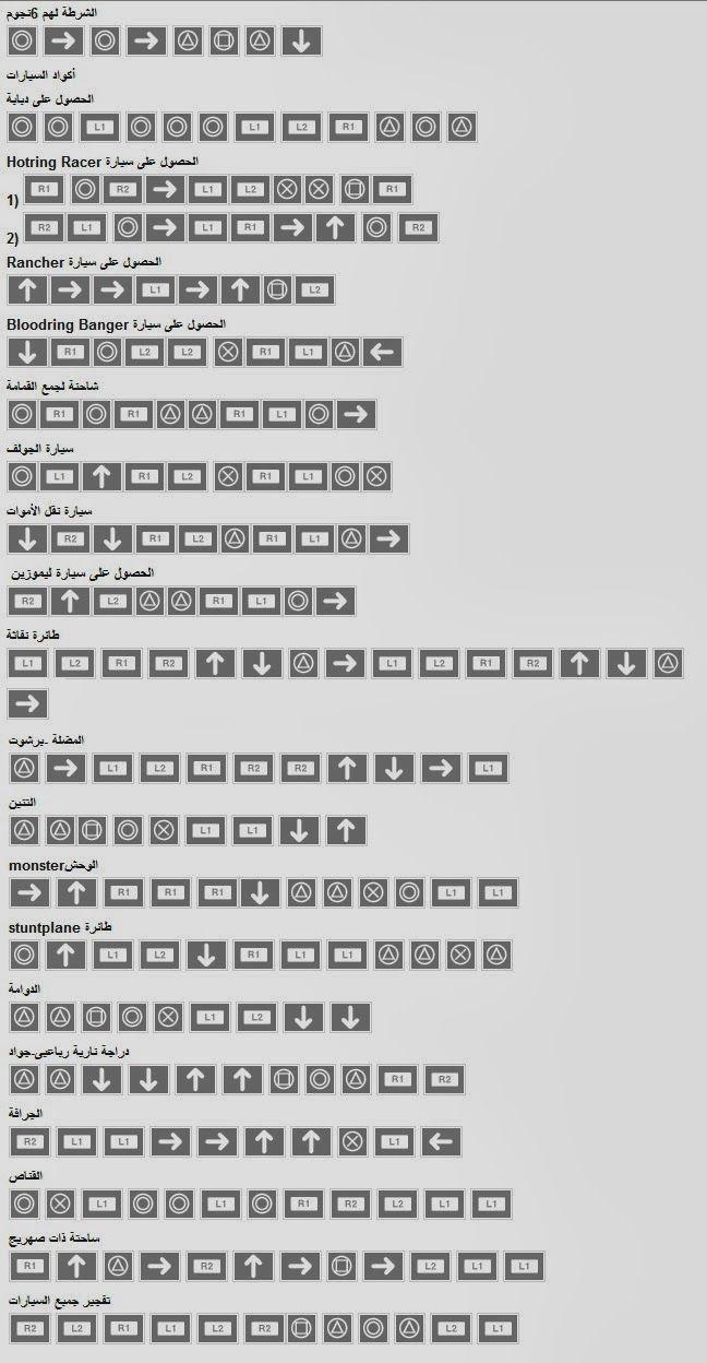 كودات سان اندرياس بالعربية GTA codes triches