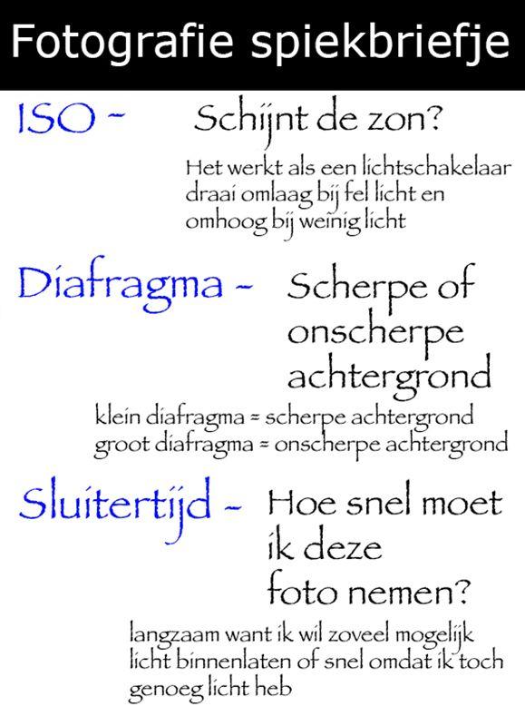 Sheet sheet belichtingsdriehoek