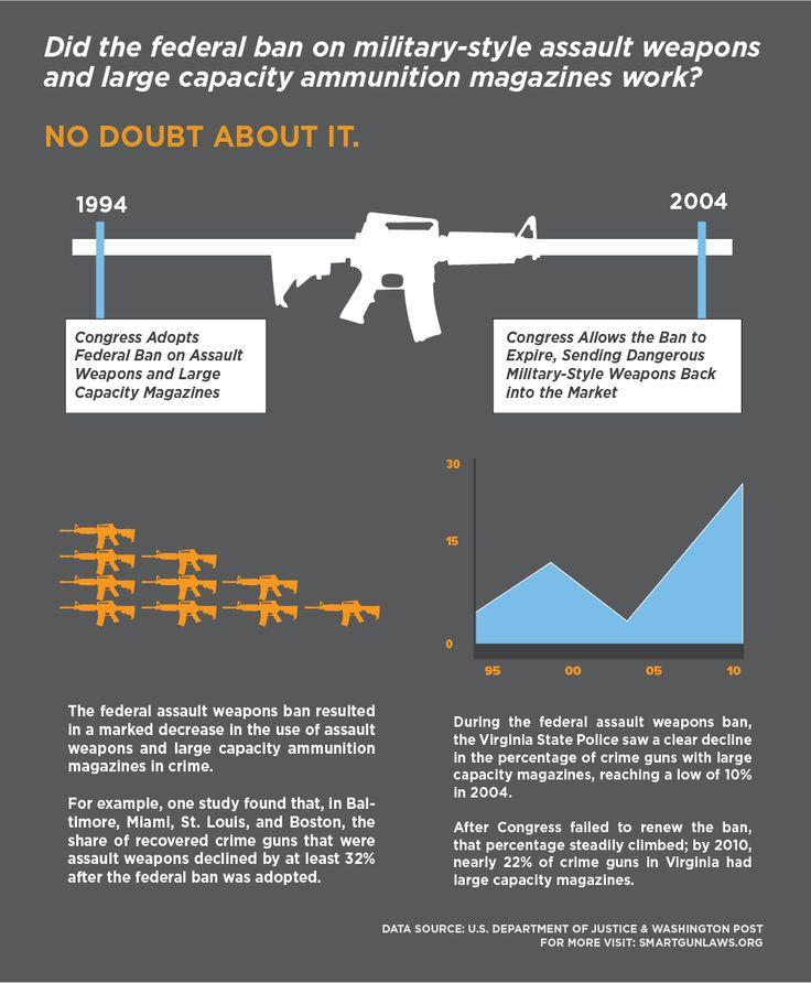 17 Best Images About Law Enforcement Gun Control On: 174 Best INDEX Images On Pinterest