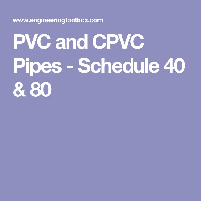PVC and CPVC Pipes - Schedule 40 & 80