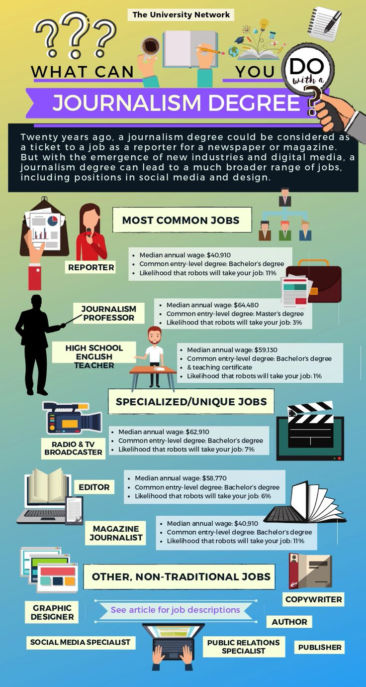 12 Jobs For Journalism Majors The University Network