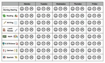 smiley face behavior chart template - search results for smiley face behavior chart