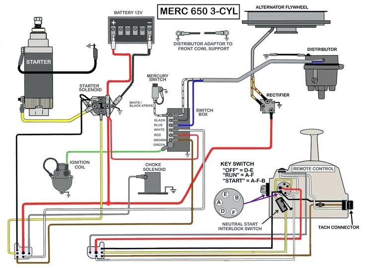 bdc3ec888fe2d05b18db8f832098bb58 Quicksilver Throttle Wiring Diagram on