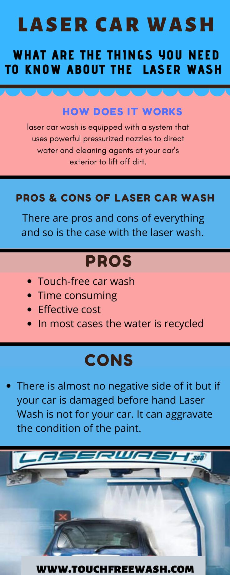 Things You Need To Know About The Laser Car Wash. Car