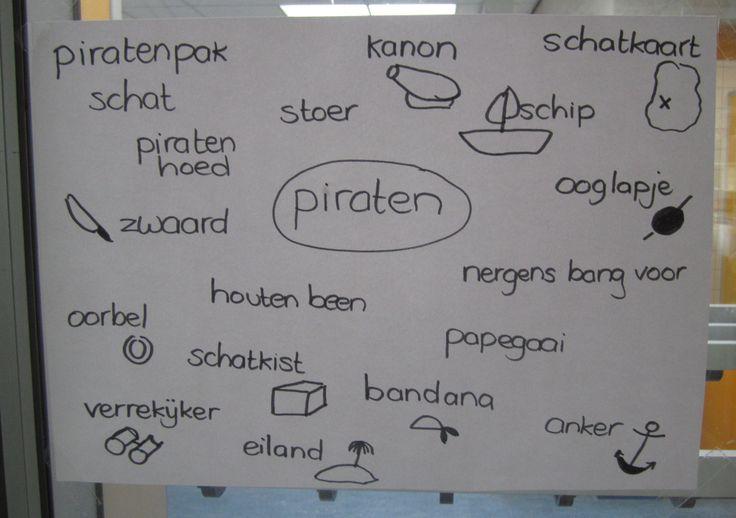 Woordveld Piraten