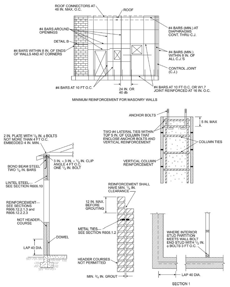 wall schematic engineering diagram