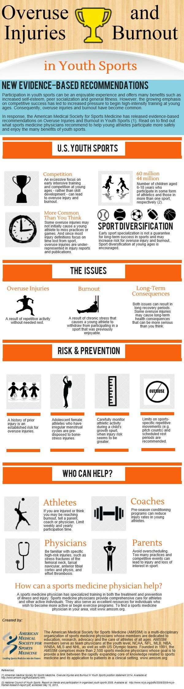 "Smart tips for minimizing ""Overuse Injuries  Burnout in Youth Sports"" from The American Medical Society for Sports Medicine"