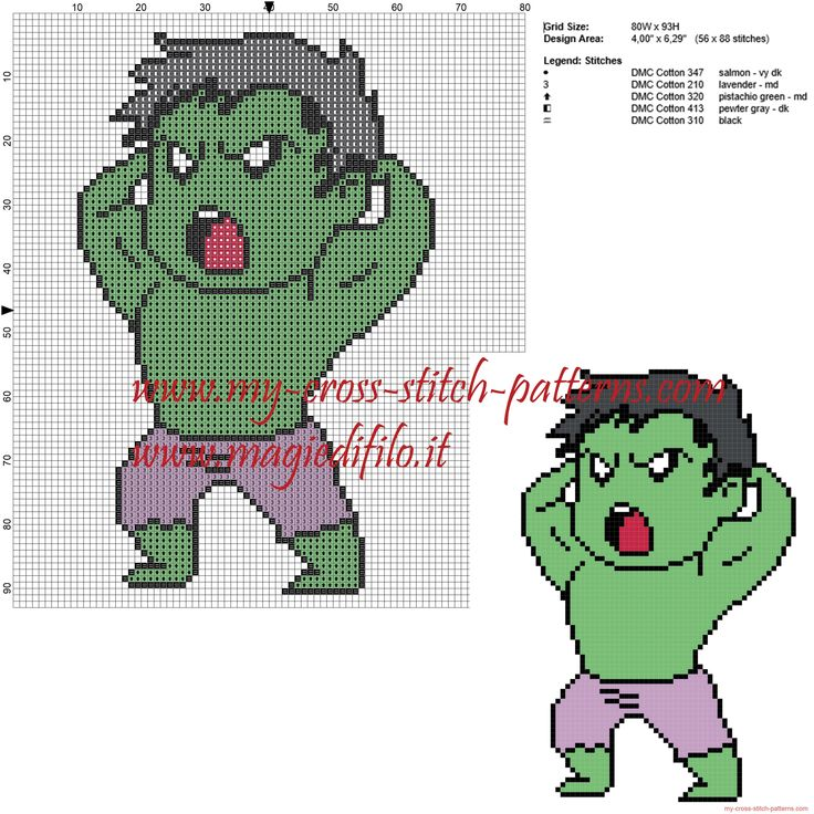 Hulk cross stitch pattern
