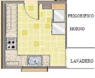 17 best images about ba os on pinterest bathroom for Plano de pieza cocina y bano