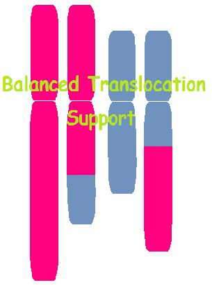 Balanced Trans location Support Group - This support group is for men & women struggling with a Balanced Translocation (BT) or an Inversion, both of which are chromosomal abnormalities that often lead to battles with infertility, recurrent miscarriage & pregnancy loss.