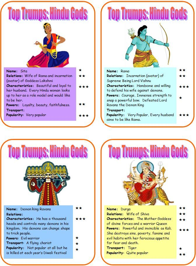 A printable Hindu gods version of a popular card game to teach the key characteristics of the Hindu deities.