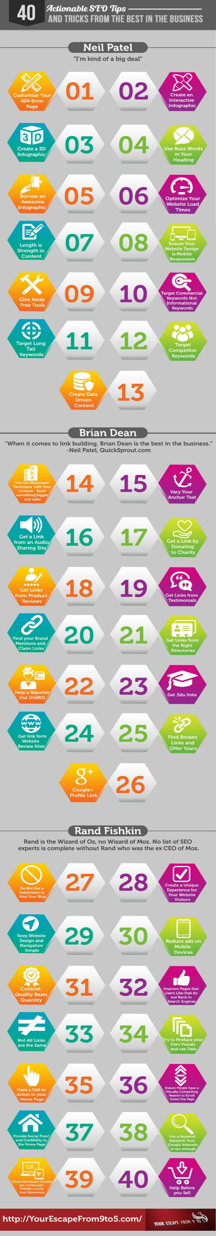 40 Actionable SEO Tips and Tricks from the Best in the Business Infographic