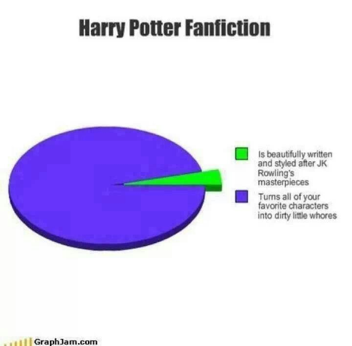 fan fictions harry potter: