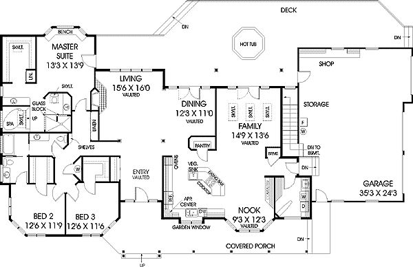 Different spot for kitchen layout house plans pinterest for Different kitchen layout