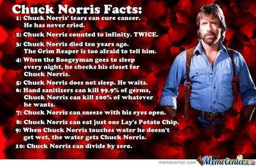 norris facts