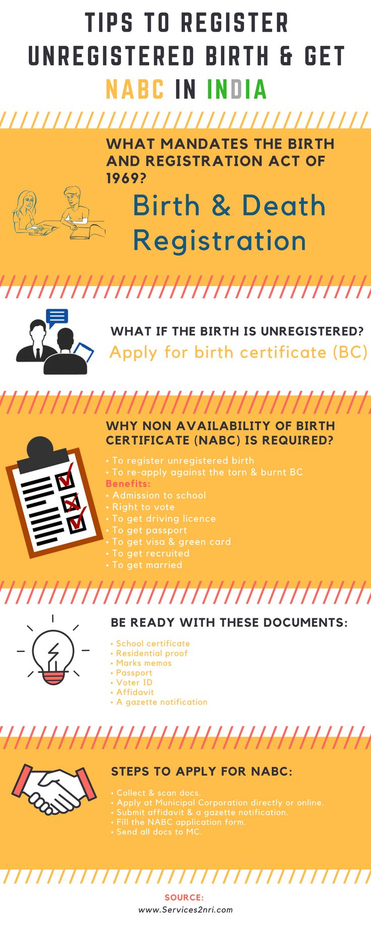 61 best nri documents images on pinterest certificate indian if the original birth certificate has been burnt torn or misplaced it is must to apply before applying for aiddatafo Choice Image