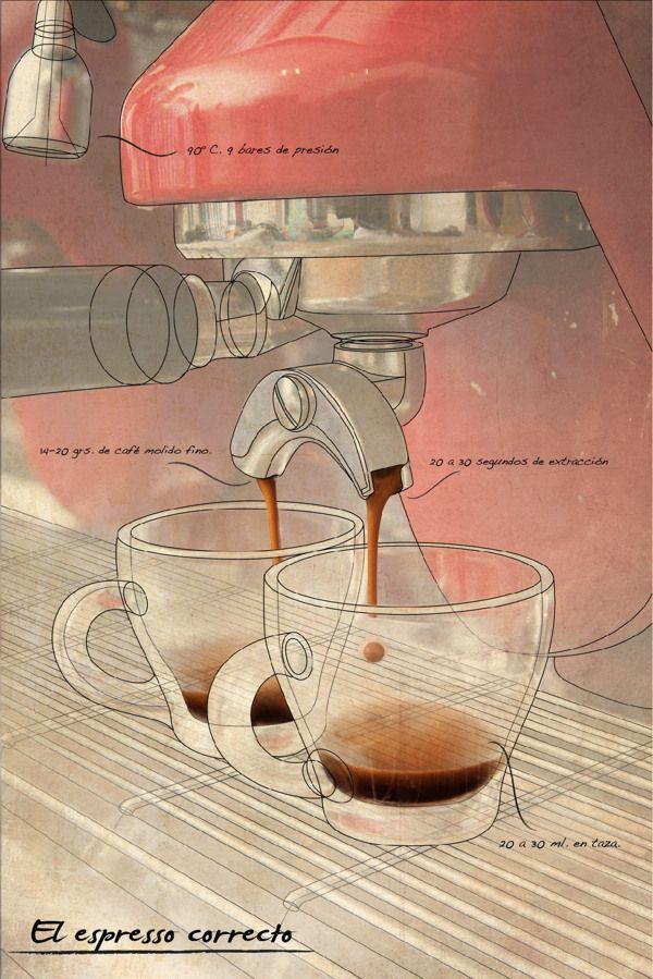 The Coffee Roaster by Elisa Ortiz , via Behance