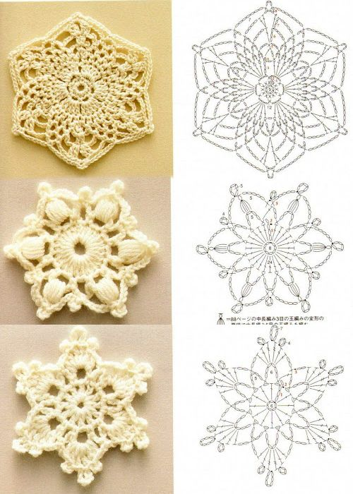 Crochet Snowflakes: diagram.   #crochet #lace
