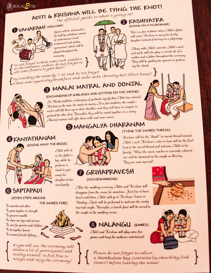 Cute Indian Cartoon Wedding Invitation Card and all its details