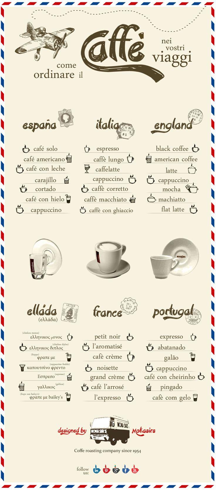 Come ordinare il caffè all'estero