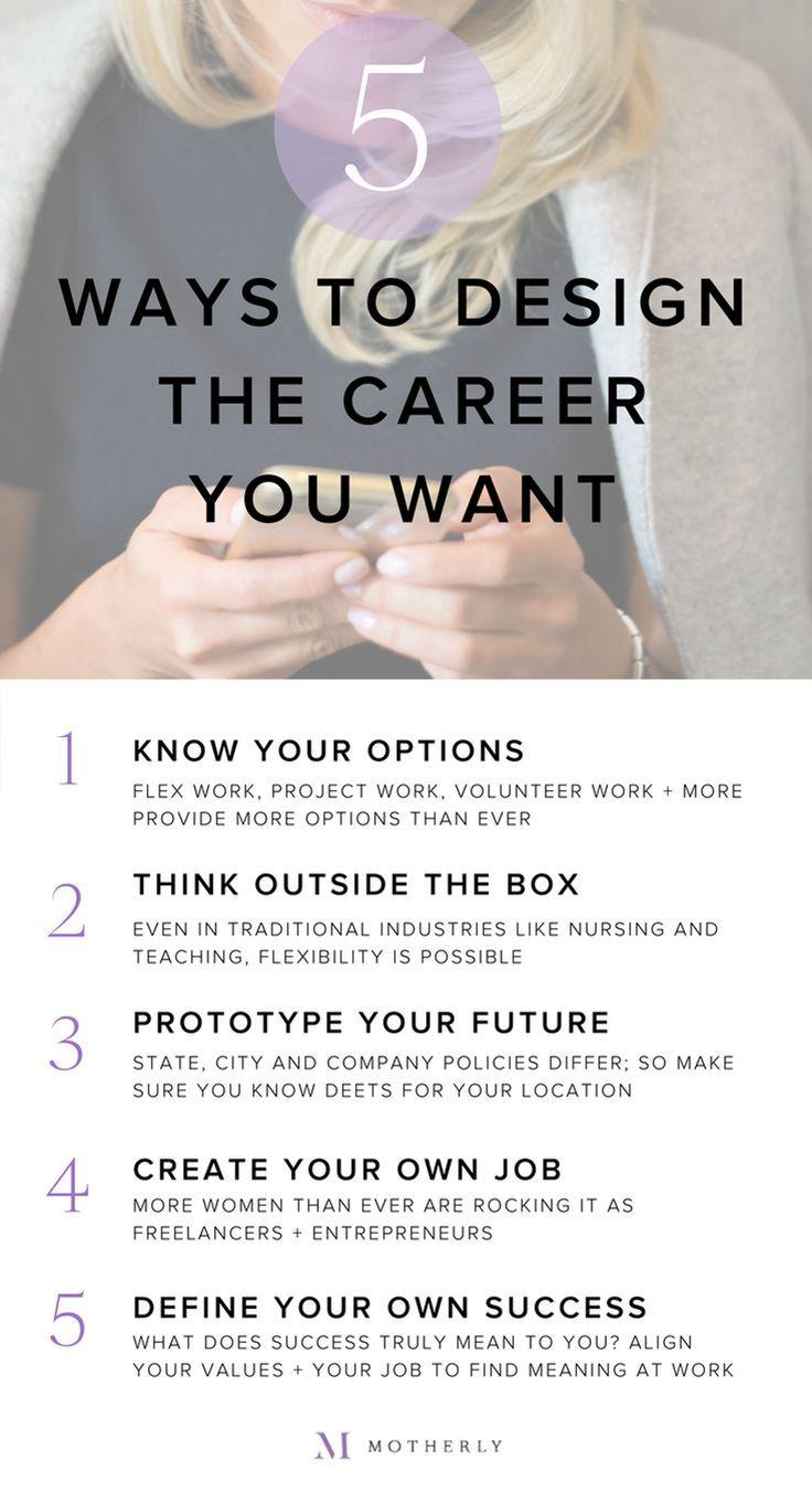 20 best Professional Resume Templates images on Pinterest | Resume ...