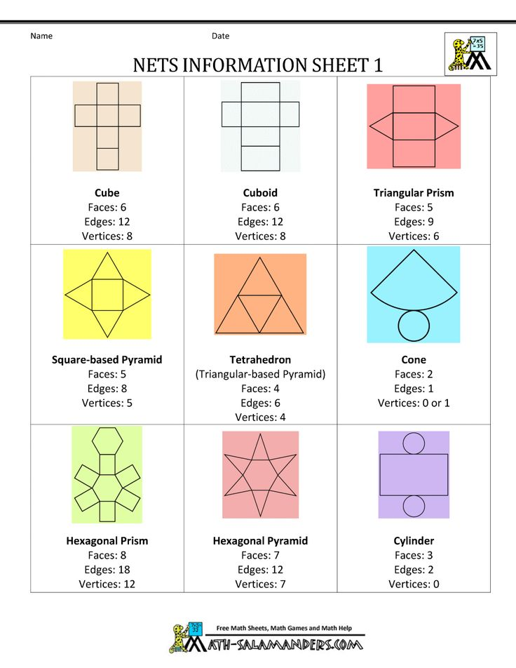 37 best Nets images on Pinterest | 3d shapes worksheets, School and ...