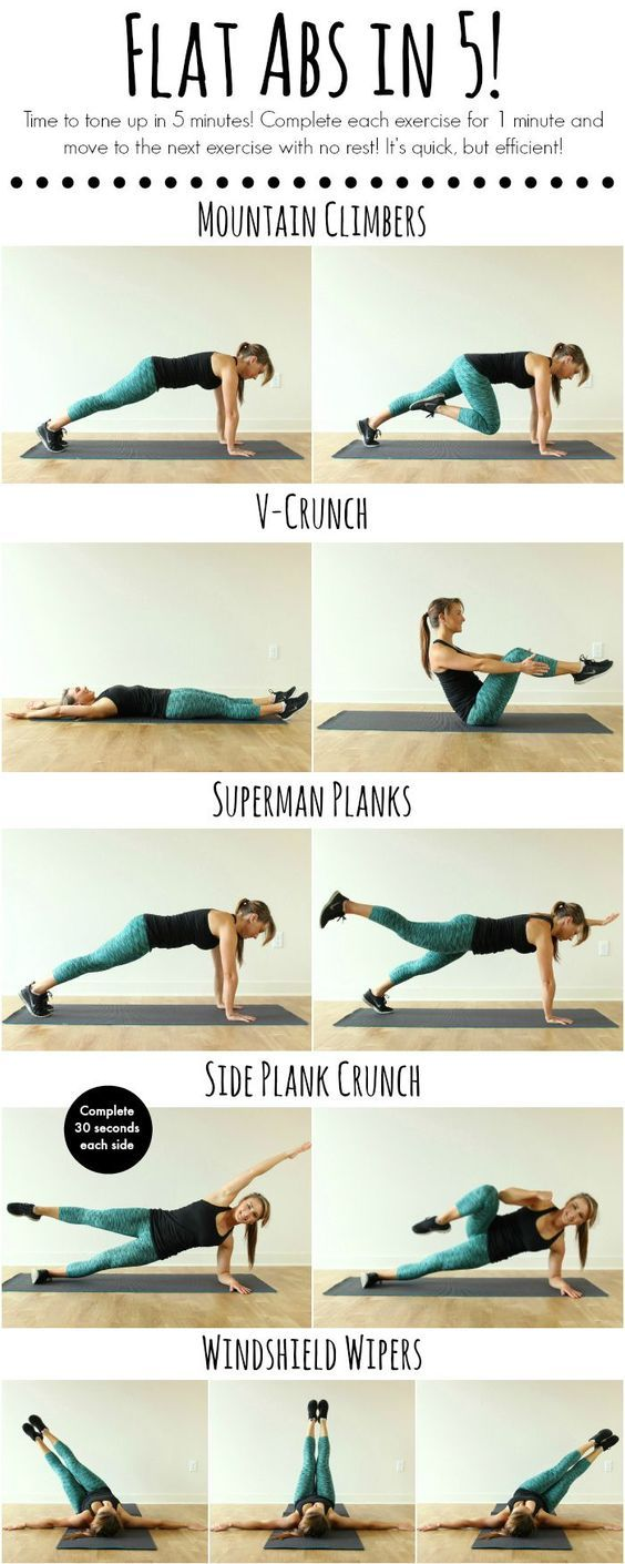 Flat Abs In 5 Workout Infographic