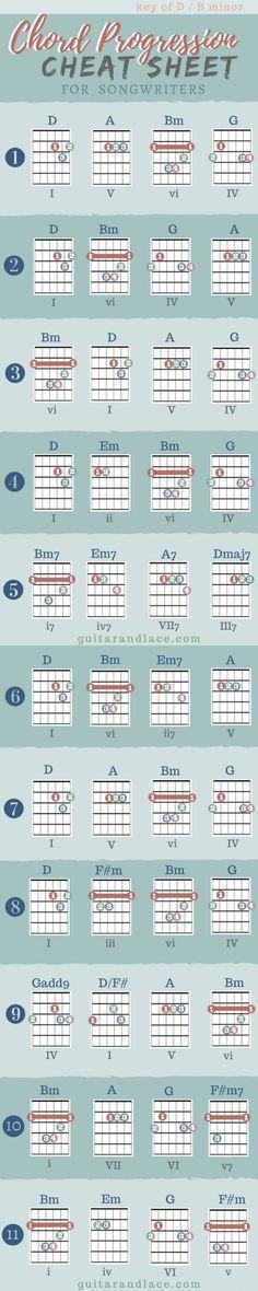 Free songwriting cheat sheets! Guitar chord progressions, guitar tips, lyric tips, printables! #guitartips