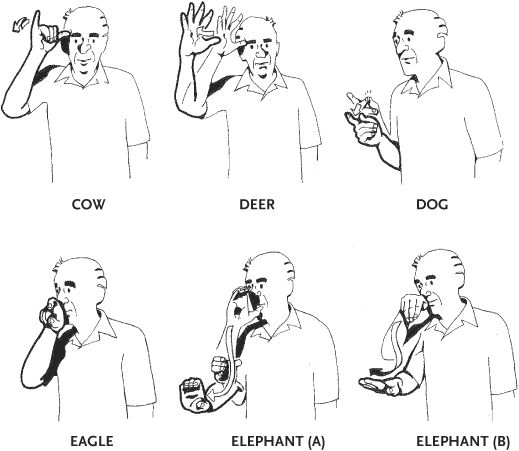 picture regarding Asl Animal Signs Printable identified as Asl Pet dog reputation