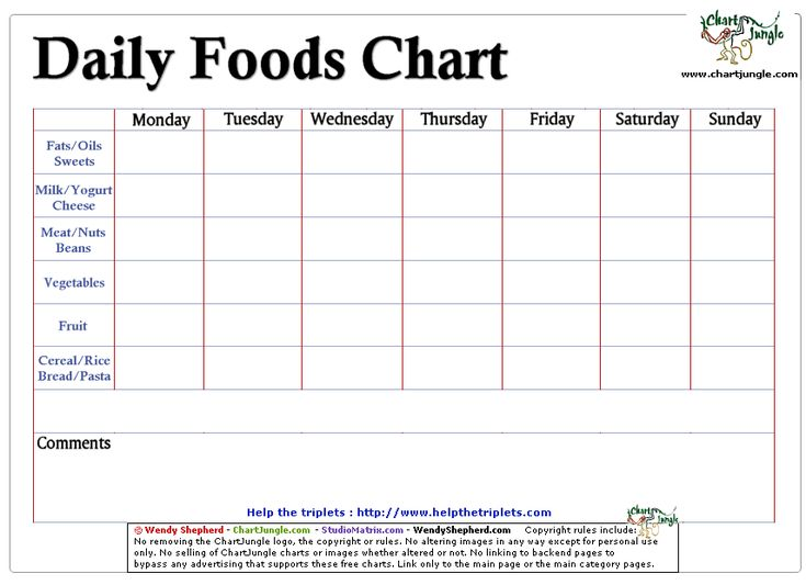 9 best Gma food chart images on Pinterest | Food charts, Kids ...