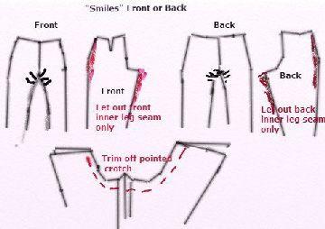 """Crotch curve adjustment: """"smiles"""" front or back"""