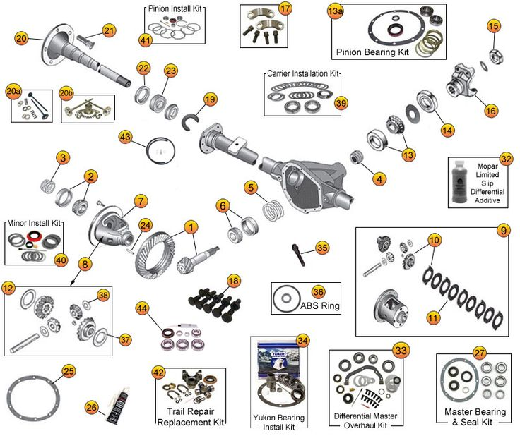 23 best Jeep TJ Parts Diagrams images on Pinterest | Jeep
