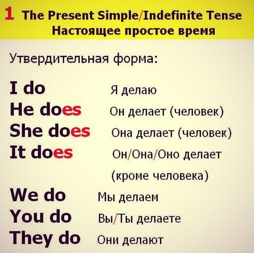 Визуальный английский | English | VK